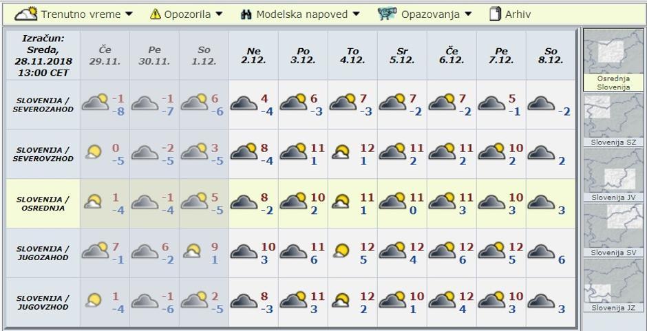 Ten Day Model Forecast   Author: Arso