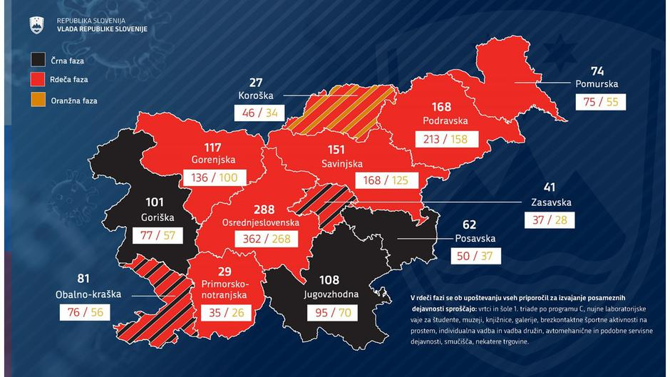 podatki koronavirus   Avtor: Vlada RS