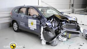 EuroNCAP in honda CR-V