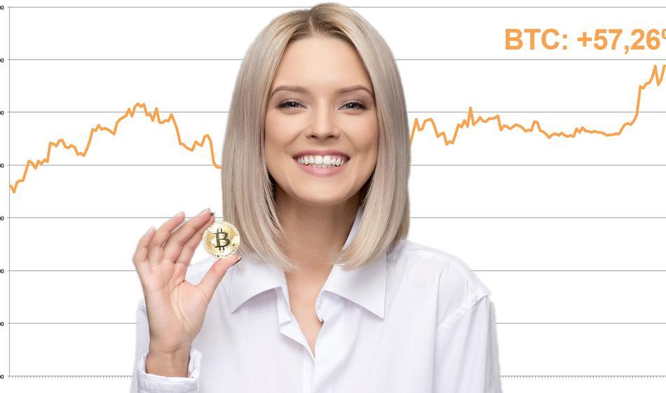 Ali lahko Bitcoin doseže vrednost 100.000 €?