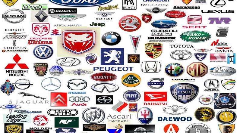 Od Kod Izvirajo Avtomobilska Imena Žurnal24